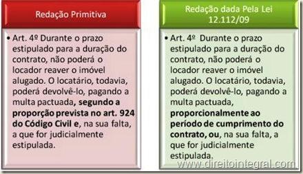 Lei 12112/2009 - Art 4º da Lei 8245/1991 - Multa pela Devolução Antecipada do Imóvel Alugado.